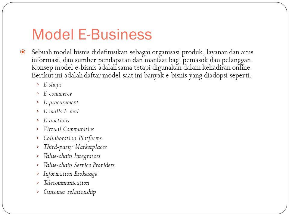 Model E-Business
