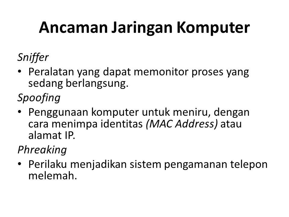 Ancaman Jaringan Komputer