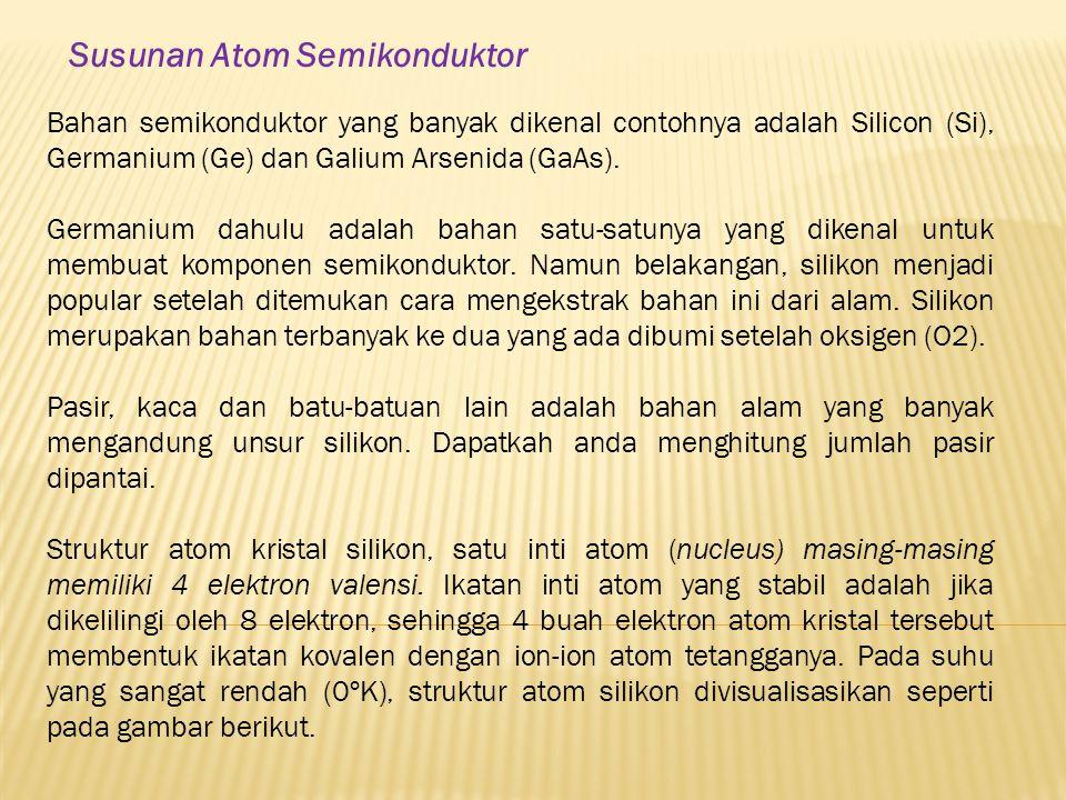 Susunan Atom Semikonduktor