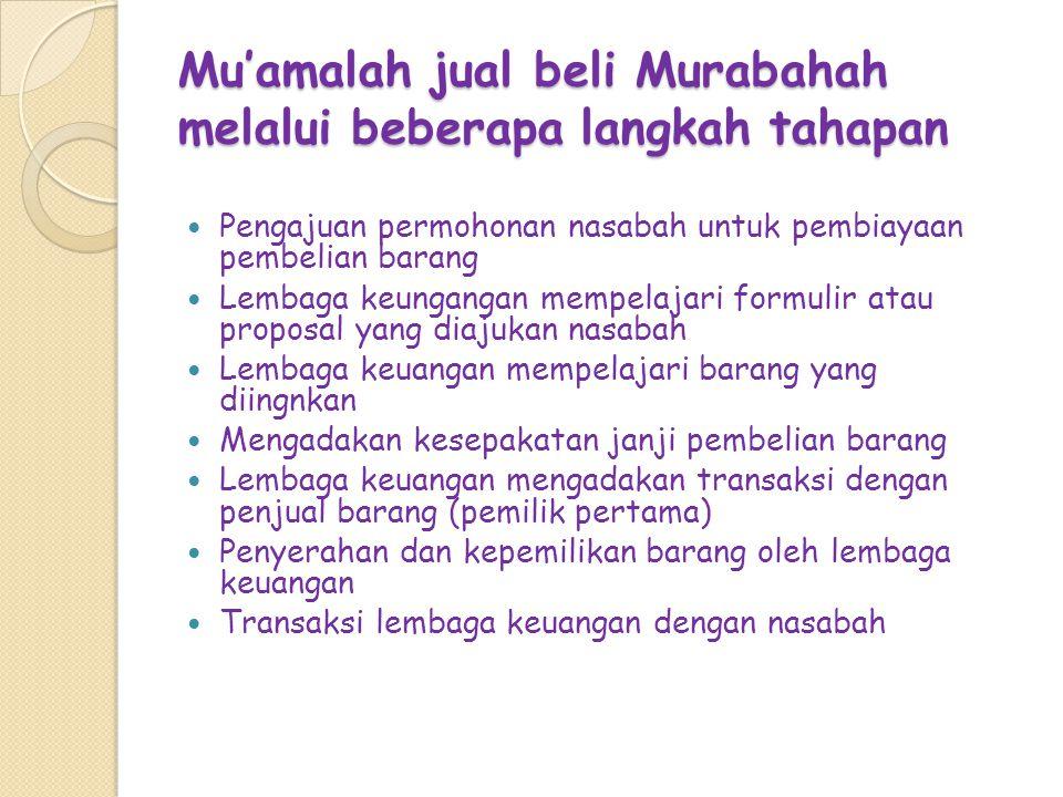 Mu'amalah jual beli Murabahah melalui beberapa langkah tahapan