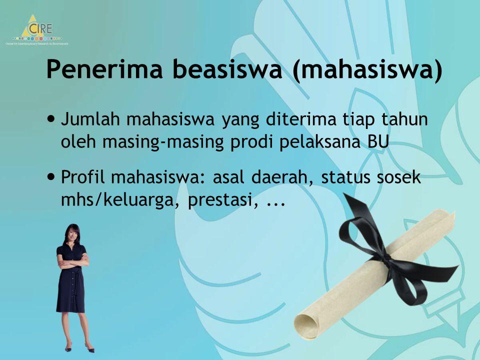 Penerima beasiswa (mahasiswa)