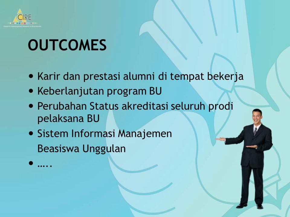 OUTCOMES Karir dan prestasi alumni di tempat bekerja