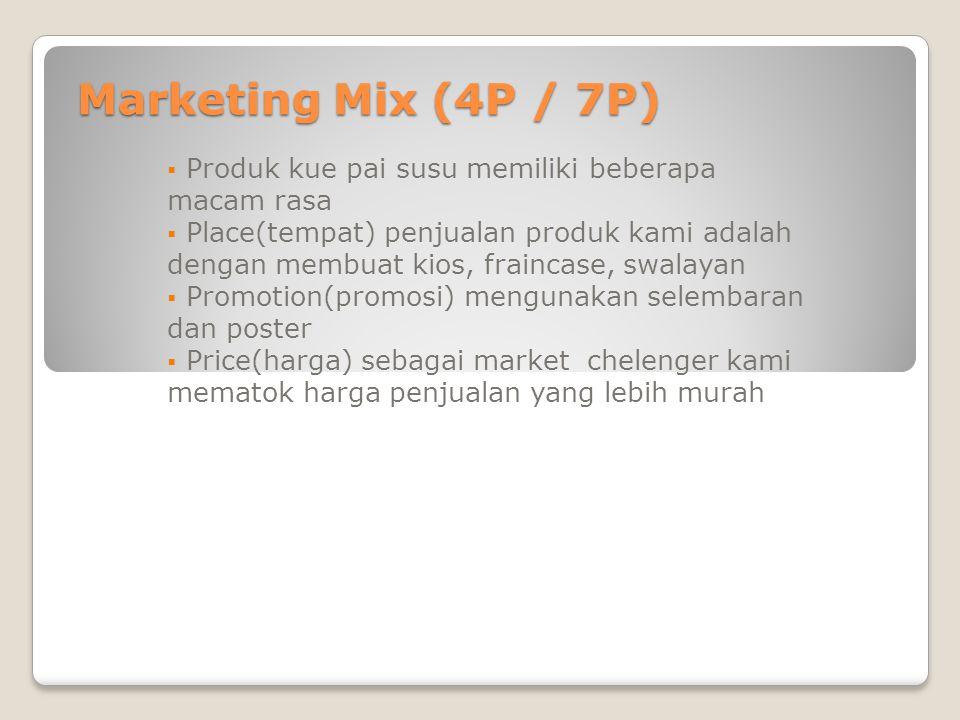 Marketing Mix (4P / 7P) Produk kue pai susu memiliki beberapa macam rasa.