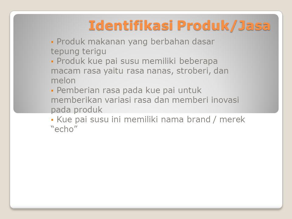Identifikasi Produk/Jasa