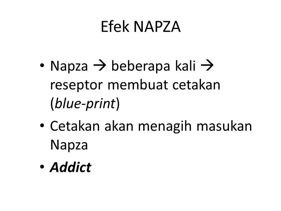 Efek NAPZA Napza  beberapa kali  reseptor membuat cetakan (blue-print) Cetakan akan menagih masukan Napza.