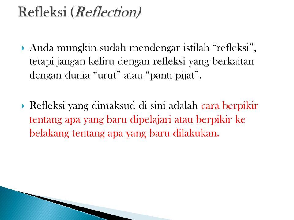 Refleksi (Reflection)