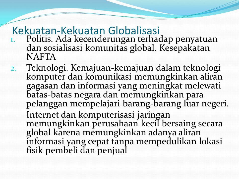 Kekuatan-Kekuatan Globalisasi