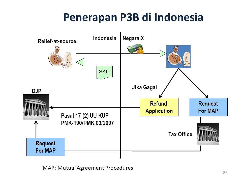 Penerapan P3B di Indonesia