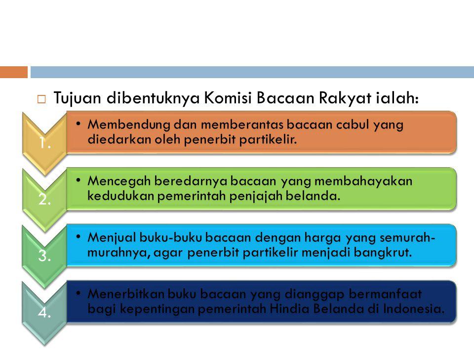 Tujuan dibentuknya Komisi Bacaan Rakyat ialah: