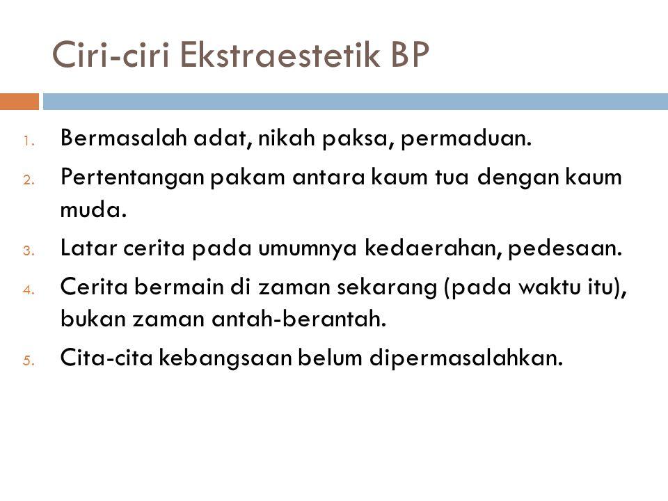 Ciri-ciri Ekstraestetik BP
