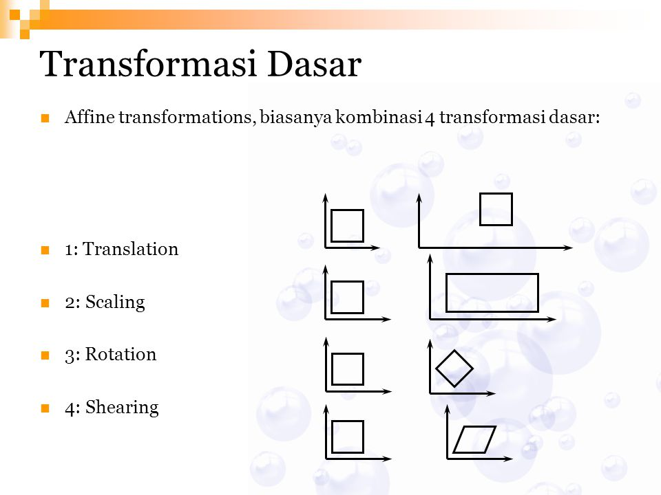 Transformasi Dasar Affine transformations, biasanya kombinasi 4 transformasi dasar: 1: Translation.