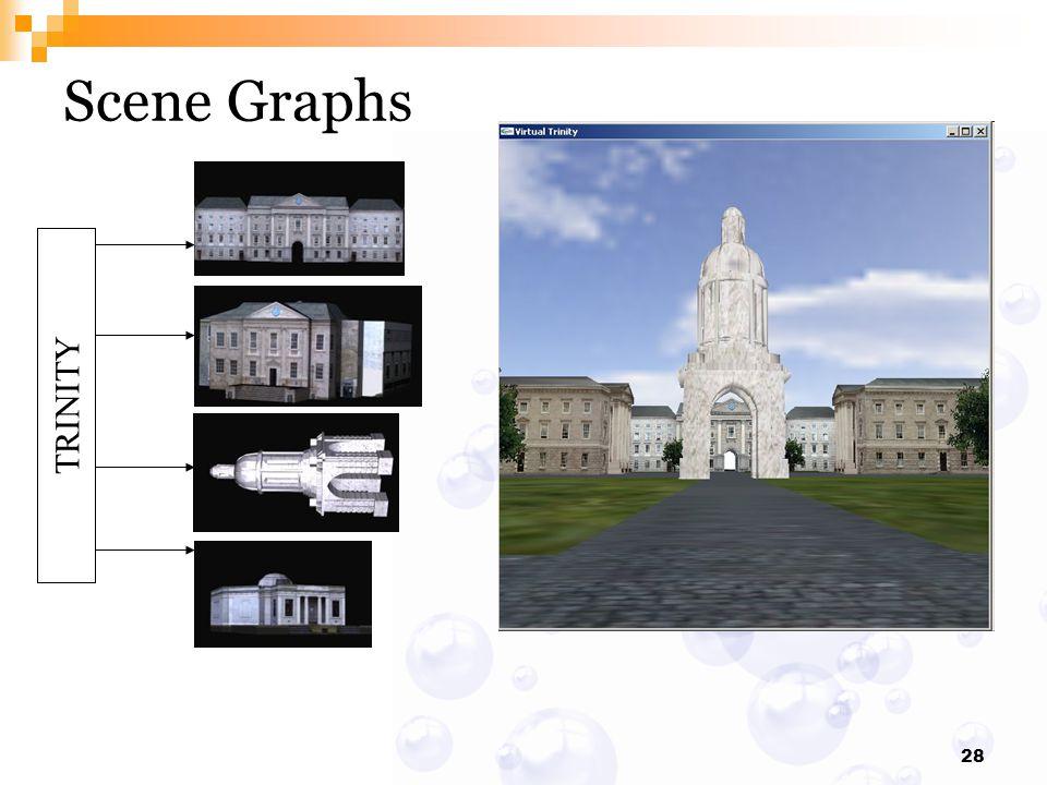 Scene Graphs TRINITY
