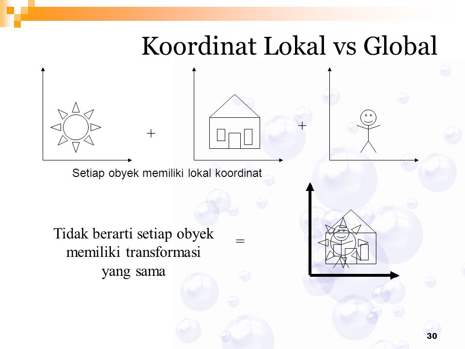 Koordinat Lokal vs Global
