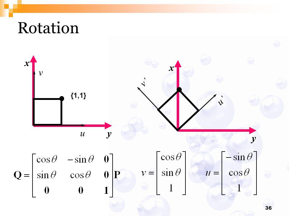 Rotation v' u' x y x y {1,1} v u