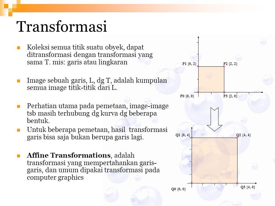 Transformasi Koleksi semua titik suatu obyek, dapat ditransformasi dengan transformasi yang sama T. mis: garis atau lingkaran.