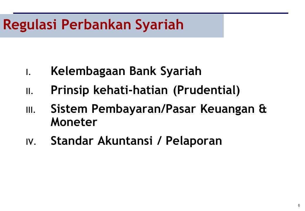 Regulasi Perbankan Syariah