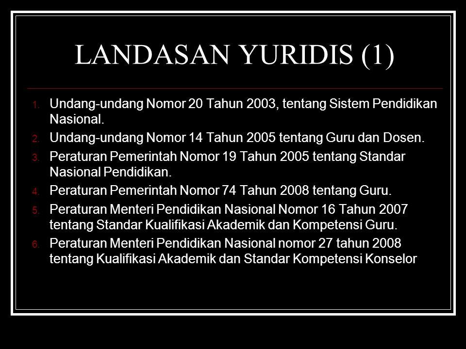 LANDASAN YURIDIS (1) Undang-undang Nomor 20 Tahun 2003, tentang Sistem Pendidikan Nasional.
