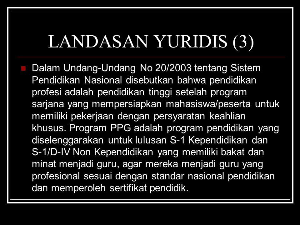 LANDASAN YURIDIS (3)