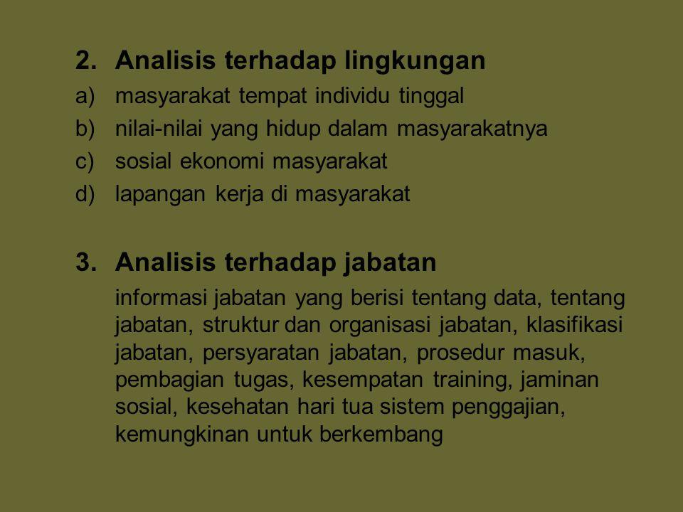 2. Analisis terhadap lingkungan