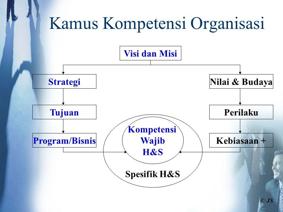 Kamus Kompetensi Organisasi