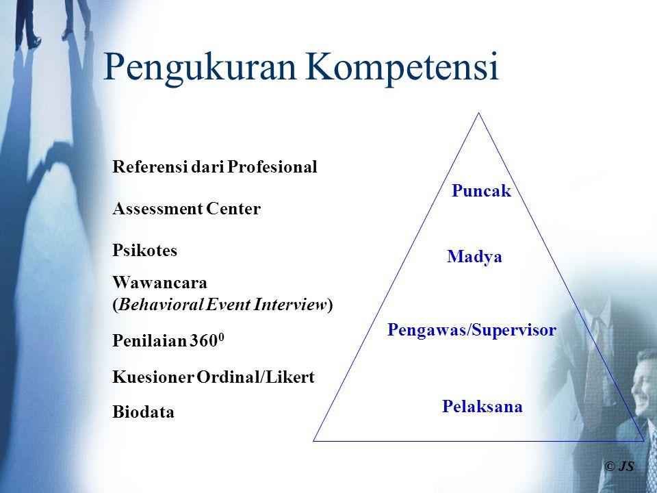 Pengukuran Kompetensi