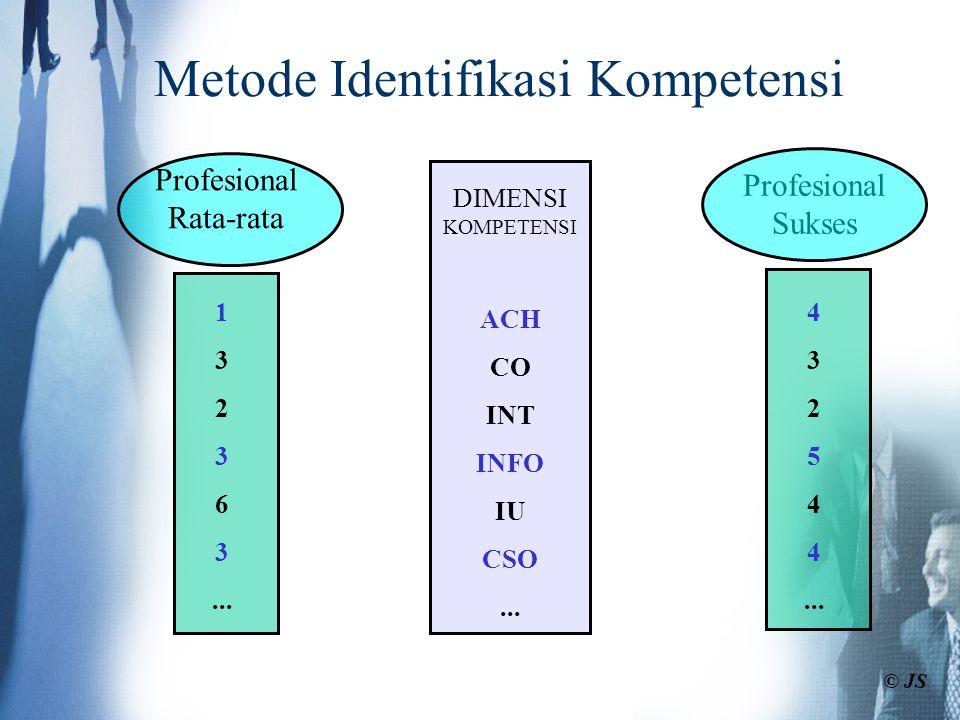 Metode Identifikasi Kompetensi