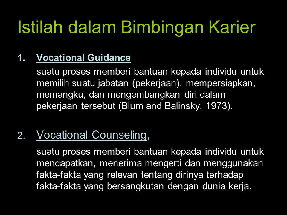 Istilah dalam Bimbingan Karier