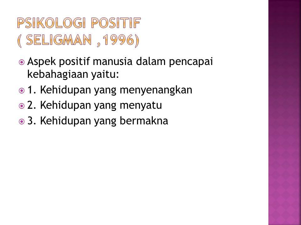 PSIKOLOGI POSITIF ( Seligman ,1996)