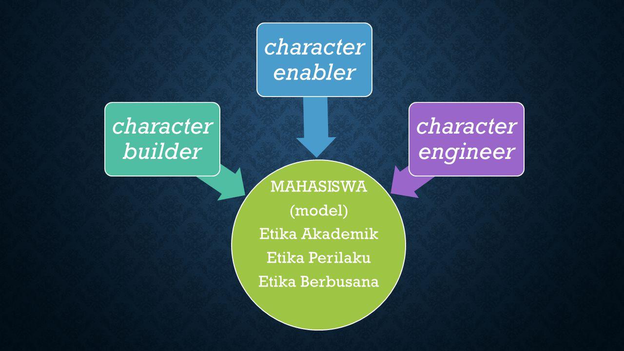 MAHASISWA (model) Etika Akademik Etika Perilaku Etika Berbusana