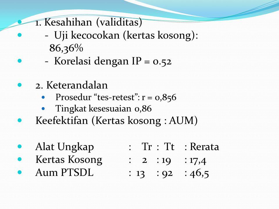 1. Kesahihan (validitas) - Uji kecocokan (kertas kosong): 86,36%