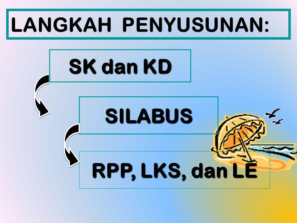 LANGKAH PENYUSUNAN: SK dan KD SILABUS RPP, LKS, dan LE