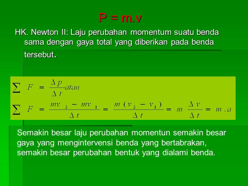 P = m.v HK. Newton II: Laju perubahan momentum suatu benda sama dengan gaya total yang diberikan pada benda tersebut.