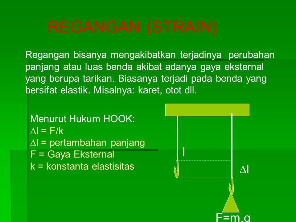 REGANGAN (STRAIN) l F=m.g l