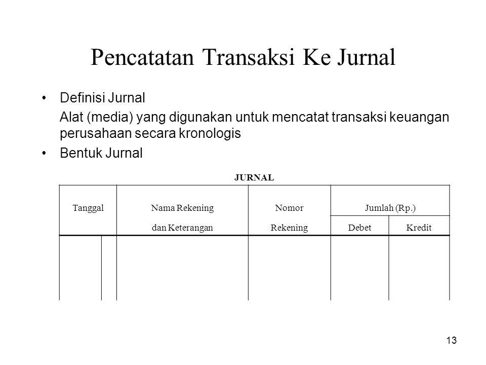 Pencatatan Transaksi Ke Jurnal