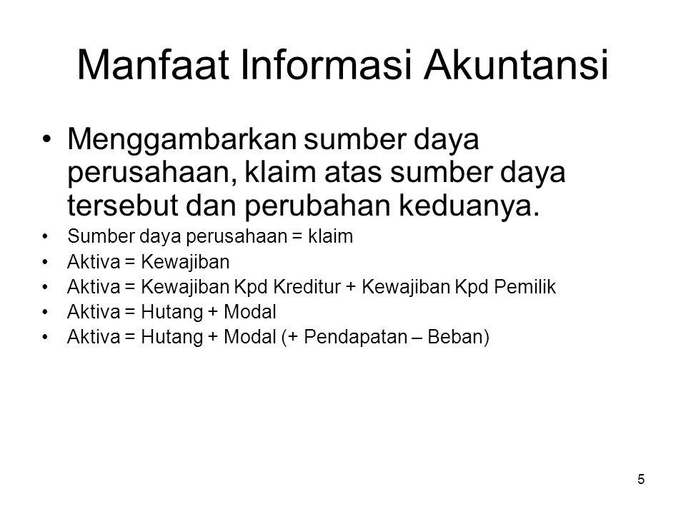 Manfaat Informasi Akuntansi