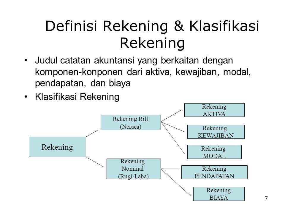 Definisi Rekening & Klasifikasi Rekening