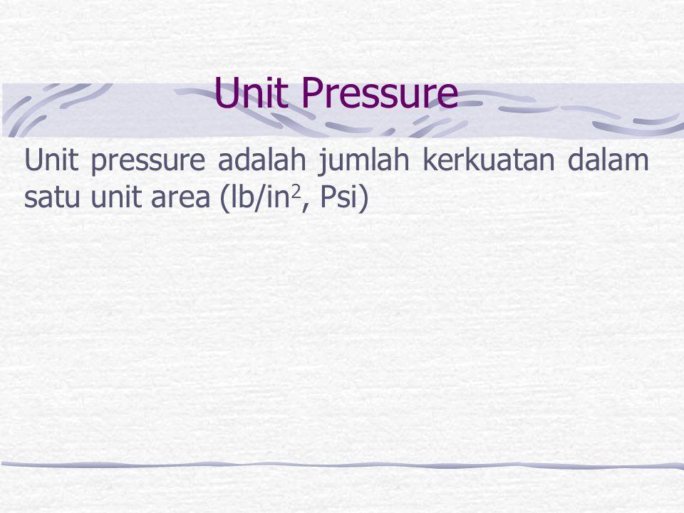 Unit Pressure Unit pressure adalah jumlah kerkuatan dalam satu unit area (lb/in2, Psi)