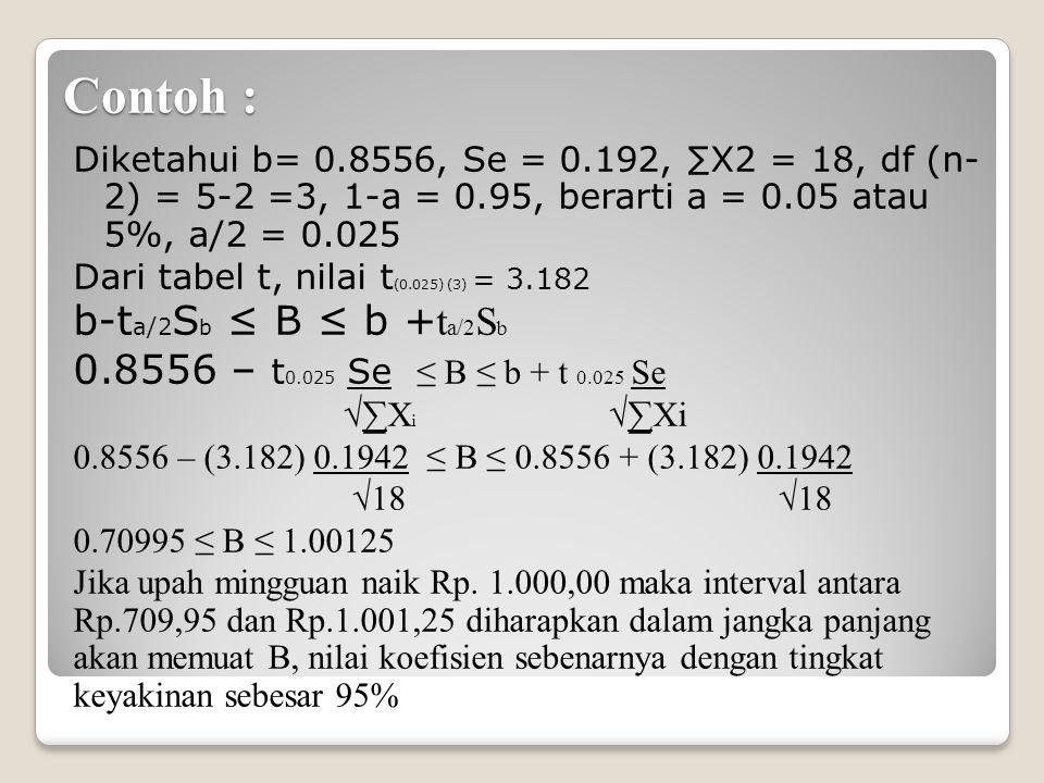 Contoh : b-ta/2Sb ≤ B ≤ b +ta/2Sb