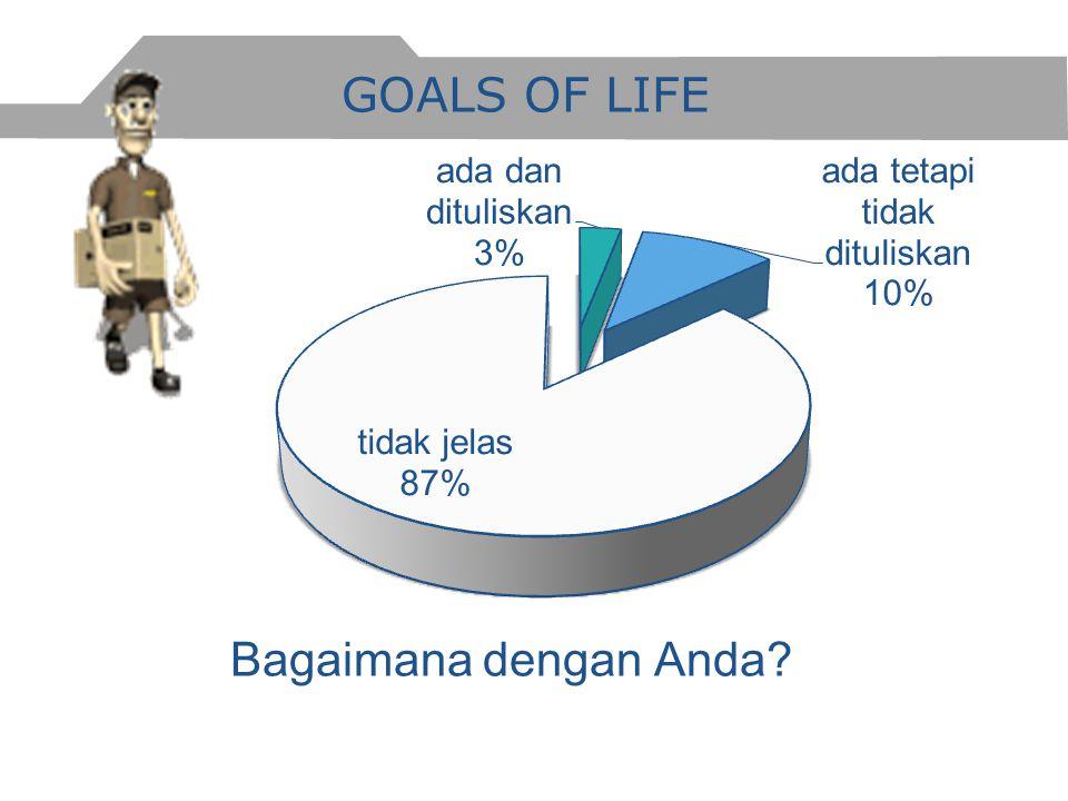 GOALS OF LIFE Bagaimana dengan Anda