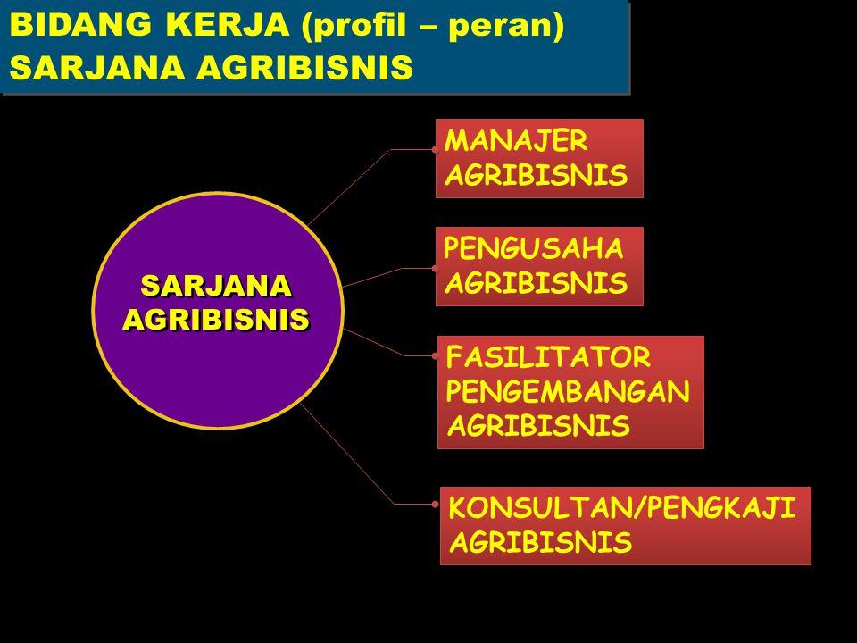 BIDANG KERJA (profil – peran) SARJANA AGRIBISNIS