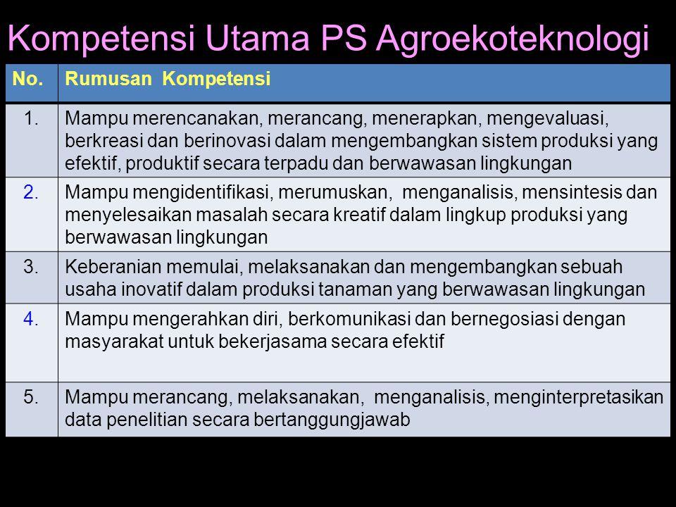 Kompetensi Utama PS Agroekoteknologi