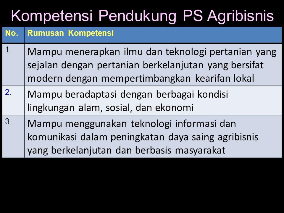 Kompetensi Pendukung PS Agribisnis
