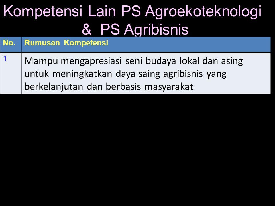 Kompetensi Lain PS Agroekoteknologi
