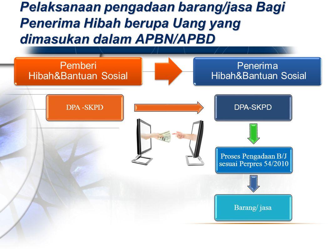 Pelaksanaan pengadaan barang/jasa Bagi Penerima Hibah berupa Uang yang dimasukan dalam APBN/APBD