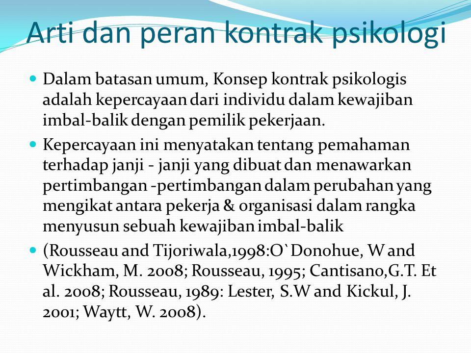 Arti dan peran kontrak psikologi