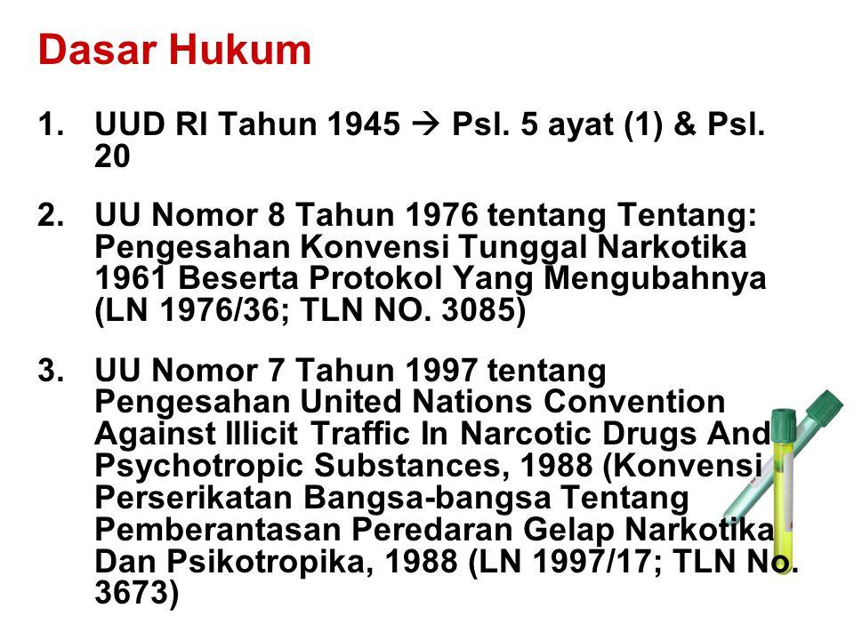 Dasar Hukum 1. UUD RI Tahun 1945  Psl. 5 ayat (1) & Psl. 20
