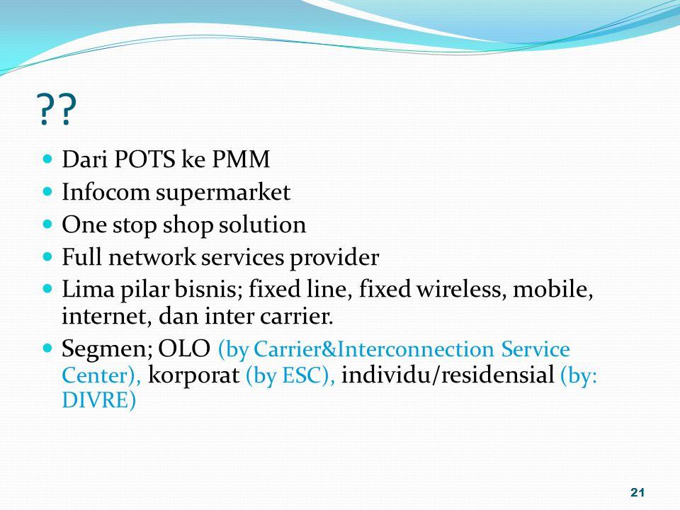 Dari POTS ke PMM Infocom supermarket One stop shop solution