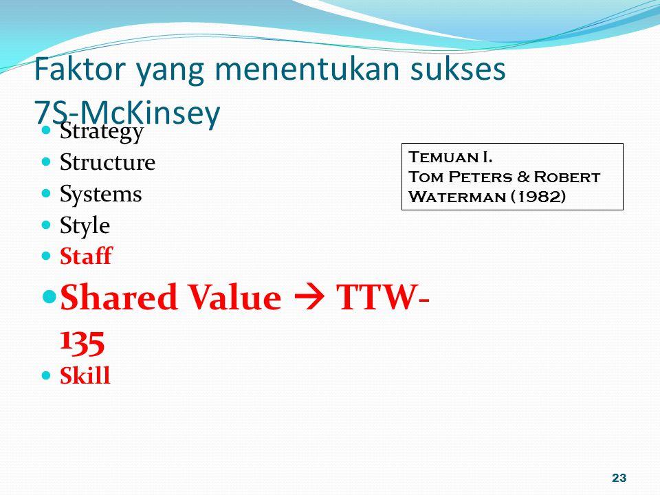 Faktor yang menentukan sukses 7S-McKinsey
