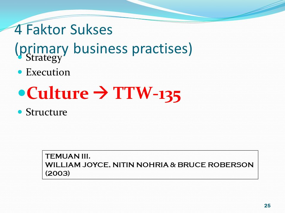 4 Faktor Sukses (primary business practises)