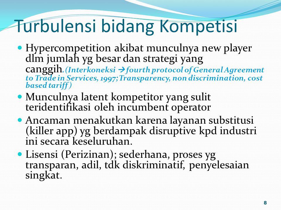 Turbulensi bidang Kompetisi